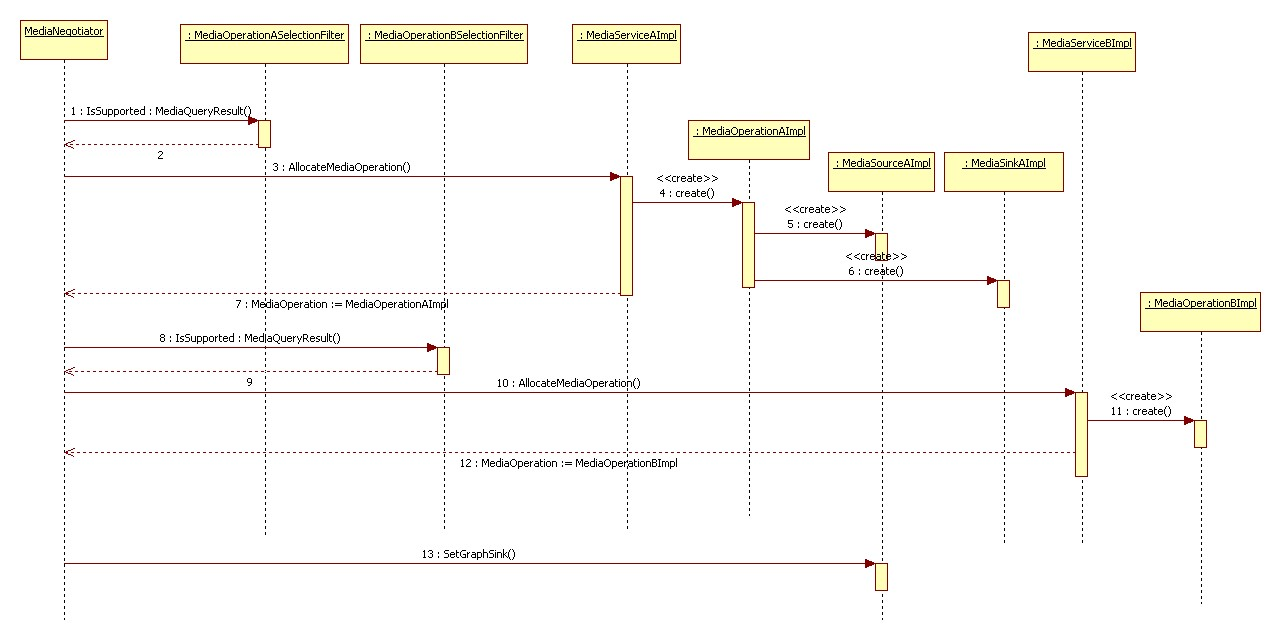 Hd wallpapers how to make activity diagram in staruml wallpaper get free high quality hd wallpapers how to make activity diagram in staruml ccuart Gallery