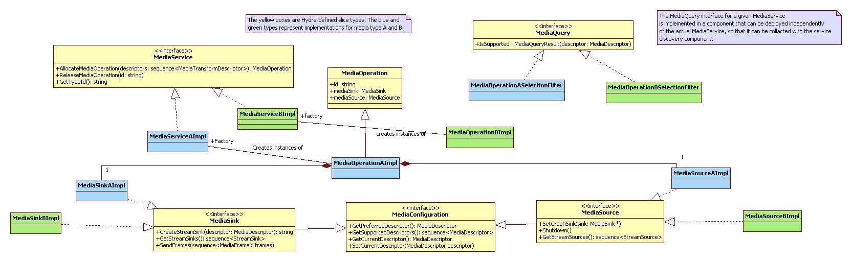 Diagrams sequence diagram wikipedia collaboration hyundai stereo diagrams sequence diagram wikipedia collaboration diagrams sequence diagram wikipedia collaboration ccuart Gallery